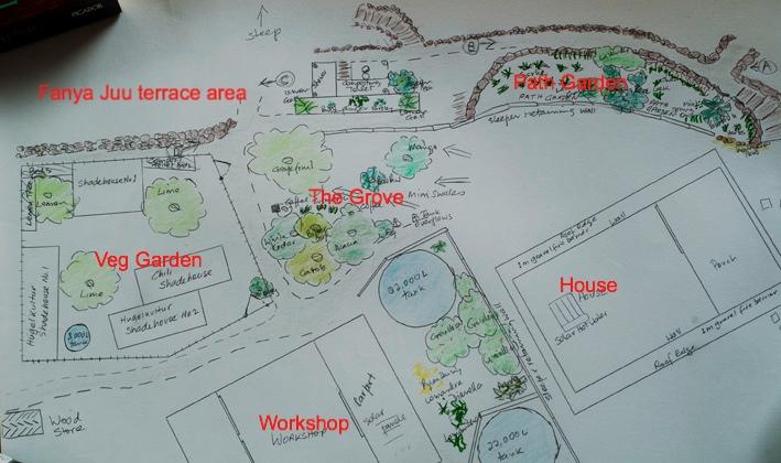 Veg Garden - Skitch markup